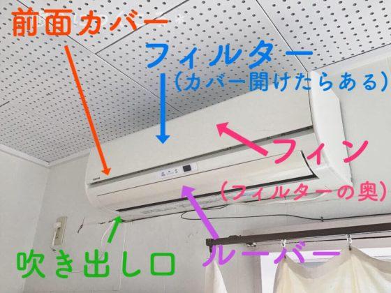 エアコン洗浄スプレーで掃除出来る各パーツの名前一覧