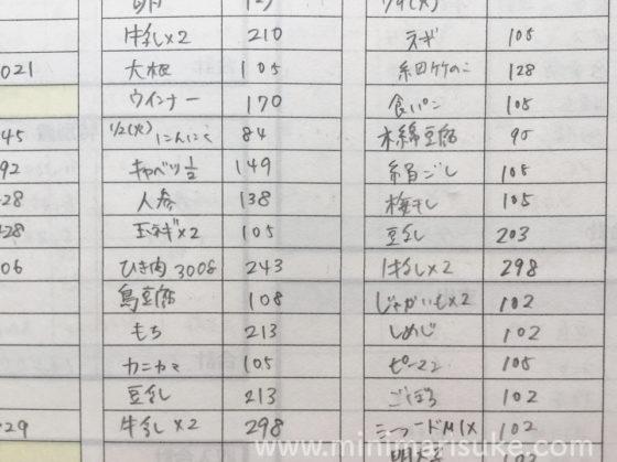 品名まで細かく書いた食費管理の手作り家計簿